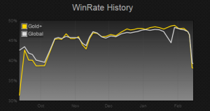 azirwinrate