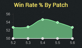 sion5.6