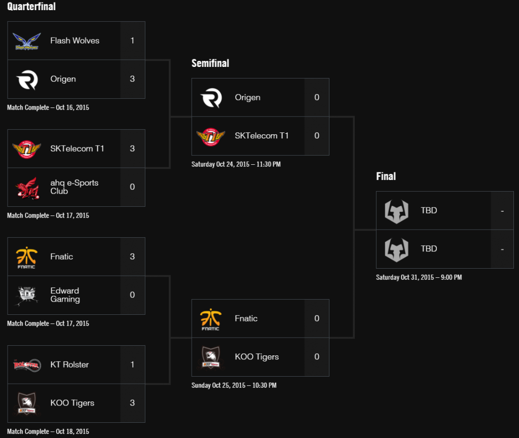 2015wcsquarterfinal